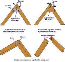 Схема конькового соединения стропильной системы