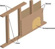 Схема перегородки в бане