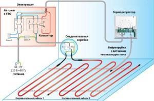 Схема подключения электрического теплого пола к электрощиту