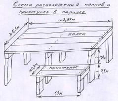 Схема расположения полков и приступка в парилке бани