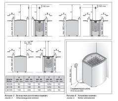 Схема установки электрической напольной печи