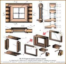 Проекты бань из бруса 3х4 – чертеж