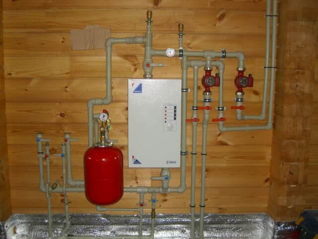 Электрический котел отопления в бане