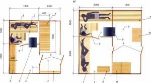 Планы бань с раздельными парилкой и душевой: б - баня на 2-3 человек, которые могут разместиться в парной лежа и сидя; в - баня на 3-4 человек с размещением в парной как лежа, так и сидя: 1 - вешалка для вещей; 2 - предбанник; 3 - парная; 4 - душевая; 5 - скамья; 6 - полки; 7 - место для отдыха (лежанка); 8 - двери; 9 - печь; 10 - стол; 11 - шкаф