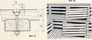 Рис. 41. Деталь полок 1 — наружный шуруп (можно использовать латунные шурупы М5—М6 с полукруглой головкой) Рис. 42. Крепление полок, расположенных у двух стен парной На рисунке показана изоляция парной сауны, парной бани