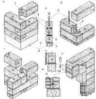 """На эскизе следующие обозначения: 1 - метод рубки """"теплого угла""""; 2 - кромкование; 3 - деревянный шип или нагель для крепления соседних венцов; 4 - врезание (впиливание) деревянных вкладышей для герметичности стыков; 5 - слой гидроизоляции (рубероид); 6 - межвенцовый утеплитель (например, джут); 7 - первый венец; 8 -фундамент или обвязка; 9-10 - обустройство проема"""
