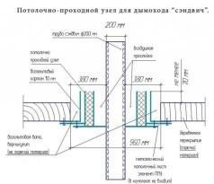 Чертеж потолочно-проходного узла