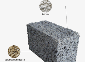 Жесткие минераловатные утеплители (арболит, фобрлит).