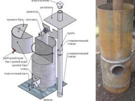 Пример кирпичной каменки, конструкция