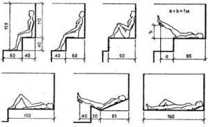 Рекомендуемые размеры полоков при разных положениях тела