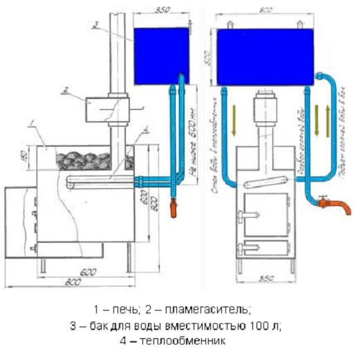 Схема - пример установки выносного бака для воды