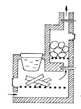 Кирпичная печь с закрытой каменкой