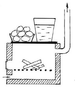 Кирпичная печь с открытой каменкой