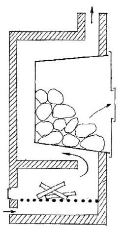 Кирпичная печь с закрытой боковой каменкой