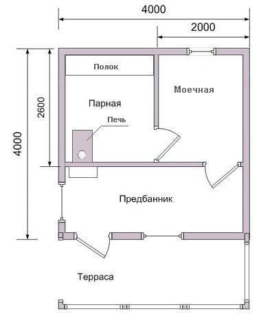 Один из наиболее популярных и удачных вариантов внутренней планировки бани 4х4 м