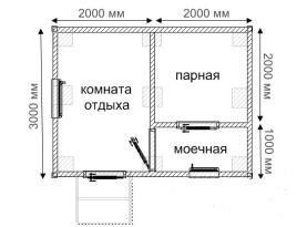 Наиболее целесообразный вариант планировки бани 3х4 м