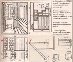 Схема сборки банных полоков