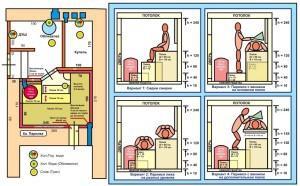 Рекомендованные размеры полок и расстояния между разными поверхностями и элементами