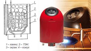 Особенности нагревательного элемента