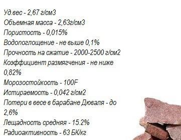 Характеристики камня для бани и сауны - Малинового кварцита