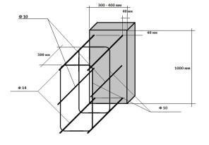 Армокаркас ленточного фундамента