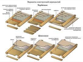 Варианты деревянных перекрытий