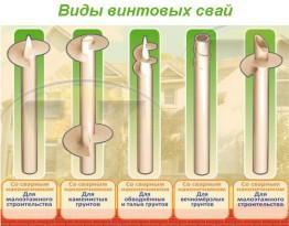 Виды винтовых свай для различного грунта