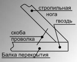 Делаем двускатную крышу