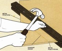 Изготовление шаблона ступени