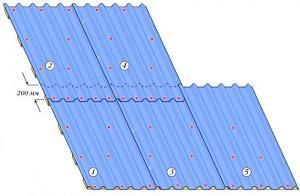 Как крепить профнастил на крыше