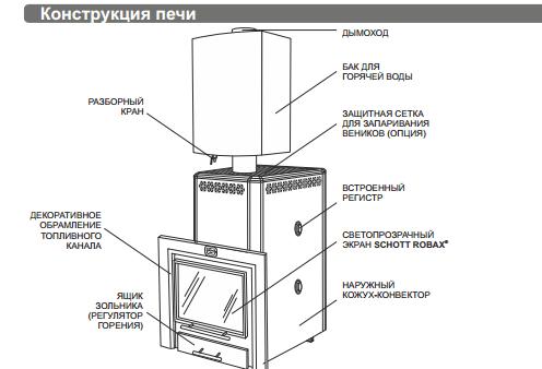 Конструкция печи Сибирь