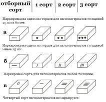Первый сорт отмечают одной точкой или вертикальной полоской