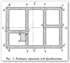 План траншеи под ленточный фундамент - соответствует положению будущих стен, перегородок и печи бани