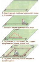 Разметка плана фундамента