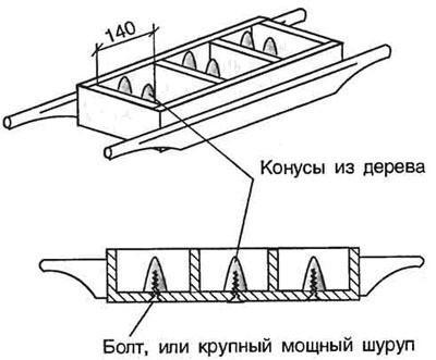Схема формы