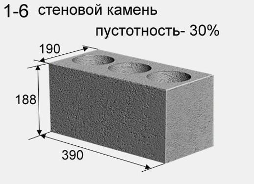 Шлакоблок - стеновой камень