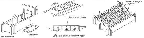 Разъемная форма на несколько блоков