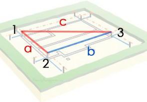 Сняв верхний плодородный слой почвы (10-15 см), можно приступать к разметке фундамента
