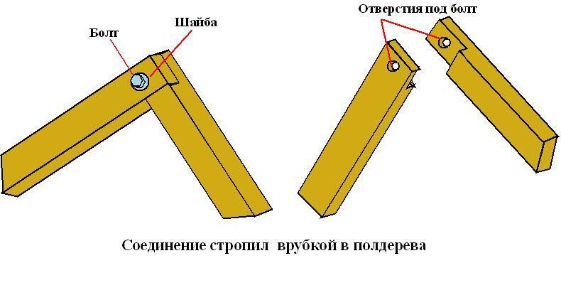 Соединение стропил врубкой в полдерева