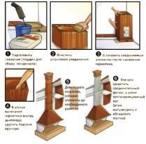 Способ установки керамического дымохода