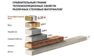 Баня из керамзитобетонных блоков