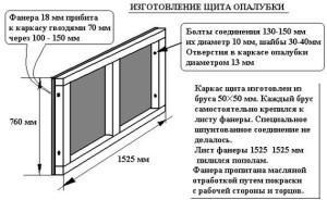 Схема изготовления щита опалубки из фанеры