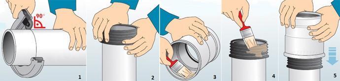 Схема соединения канализационных труб (пластиковых)