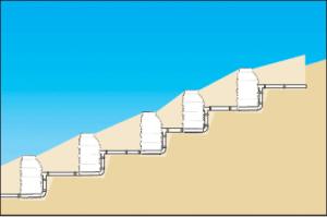 Схема ступенчатой системы канализации