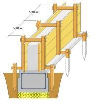 Съемная деревянная опалубка для фундамента