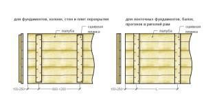 Типовые щиты деревянной разборно-перестановочной опалубки