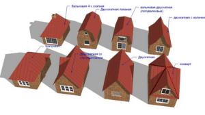 Типы и виды крыш