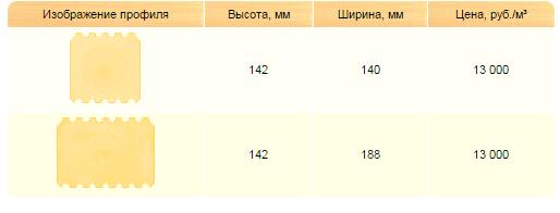 Цены на сухой профилированный брус