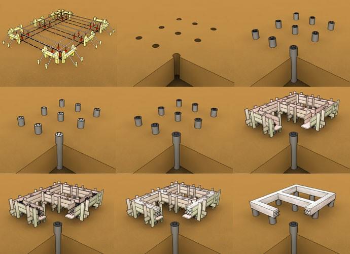 Этапы строительства свайно-ростверкового фундамента