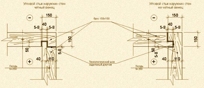 Тип соединения «в полдерева»